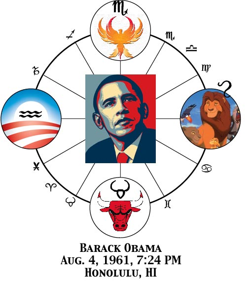 Pictorial Astrology Barack Obama Pictoscope
